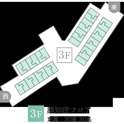 3F認知症フロア